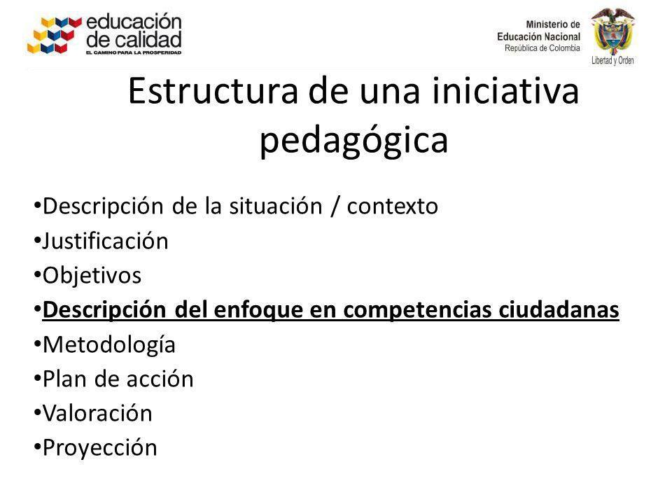 Estructura de una iniciativa pedagógica Descripción de la situación / contexto Justificación Objetivos Descripción del enfoque en competencias ciudada