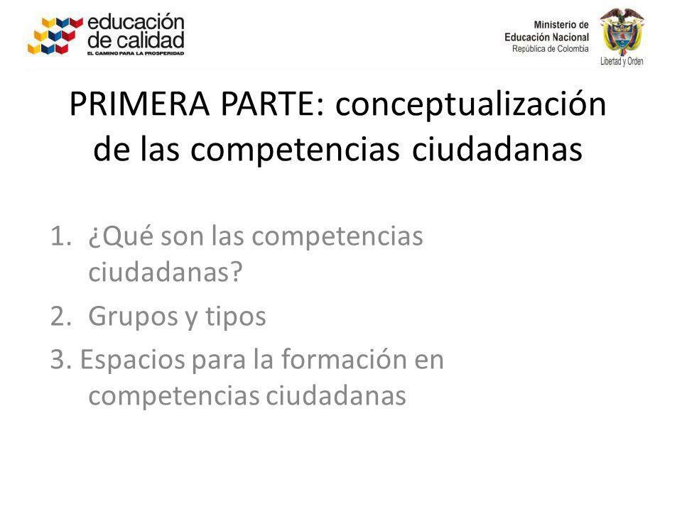 PRIMERA PARTE: conceptualización de las competencias ciudadanas 1.¿Qué son las competencias ciudadanas? 2.Grupos y tipos 3. Espacios para la formación