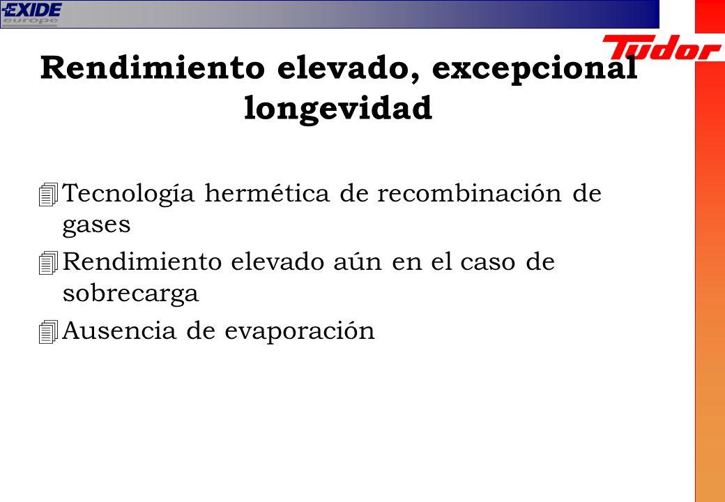 Rendimiento elevado, excepcional longevidad 4Tecnología hermética de recombinación de gases 4Rendimiento elevado aún en el caso de sobrecarga 4Ausenci