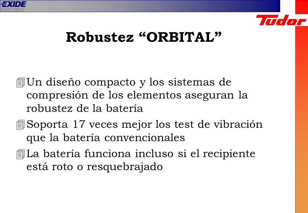 Robustez ORBITAL 4Un diseño compacto y los sistemas de compresión de los elementos aseguran la robustez de la batería 4Soporta 17 veces mejor los test
