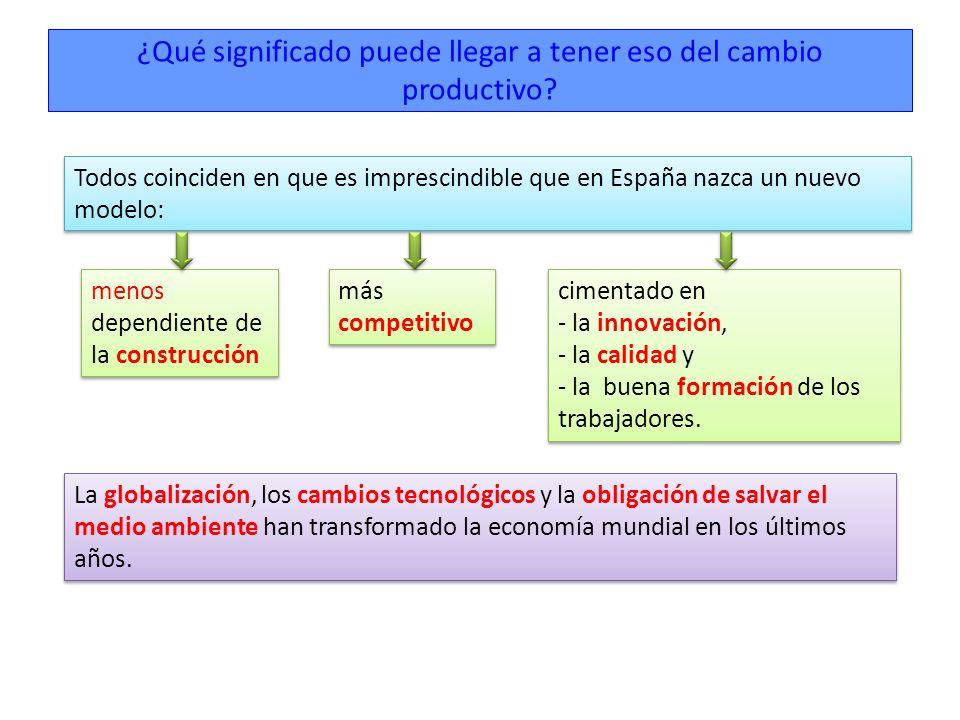El nuevo modelo español debe apoyarse en actividades más productivas que las actuales.