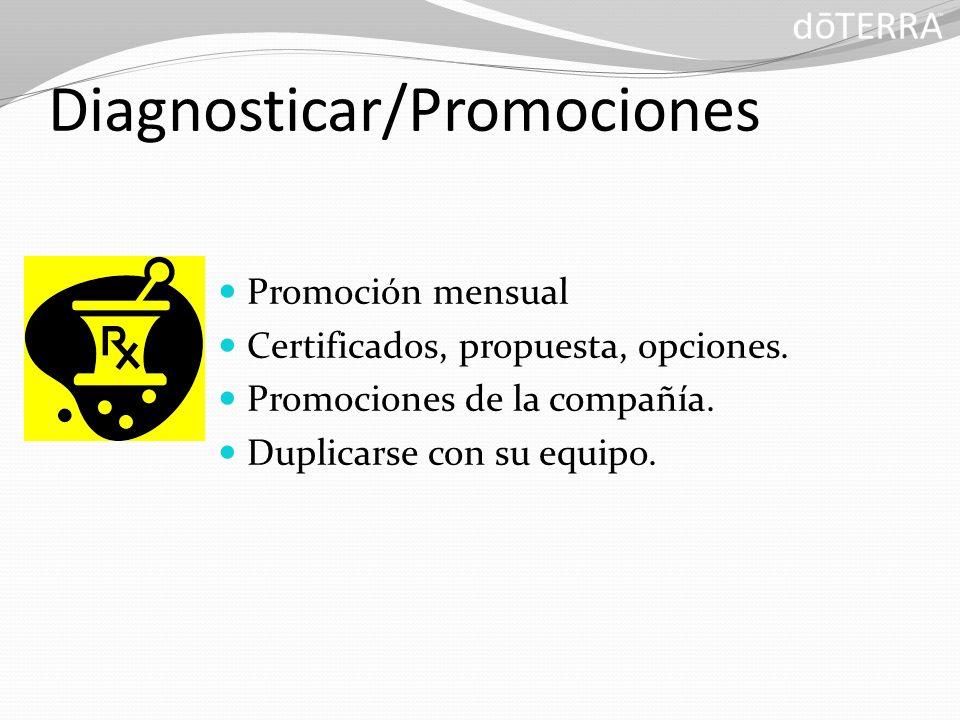 Diagnosticar/Promociones Promoción mensual Certificados, propuesta, opciones.