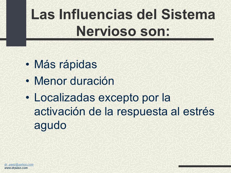 dr_paez@yahoo.com dr_paez@yahoo.com www.drpaez.com Las Influencias Endócrinas son: Más lentas Duran más Generalmente sistémicas excepto las prostaglan