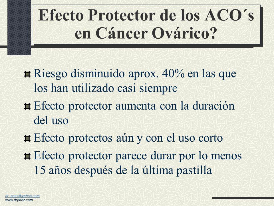 dr_paez@yahoo.com dr_paez@yahoo.com www.drpaez.com Aplicaciones del Uso de ACO´s Protejen contra Cáncer ovárico Cáncer endometrial Enfermedad fibroquí