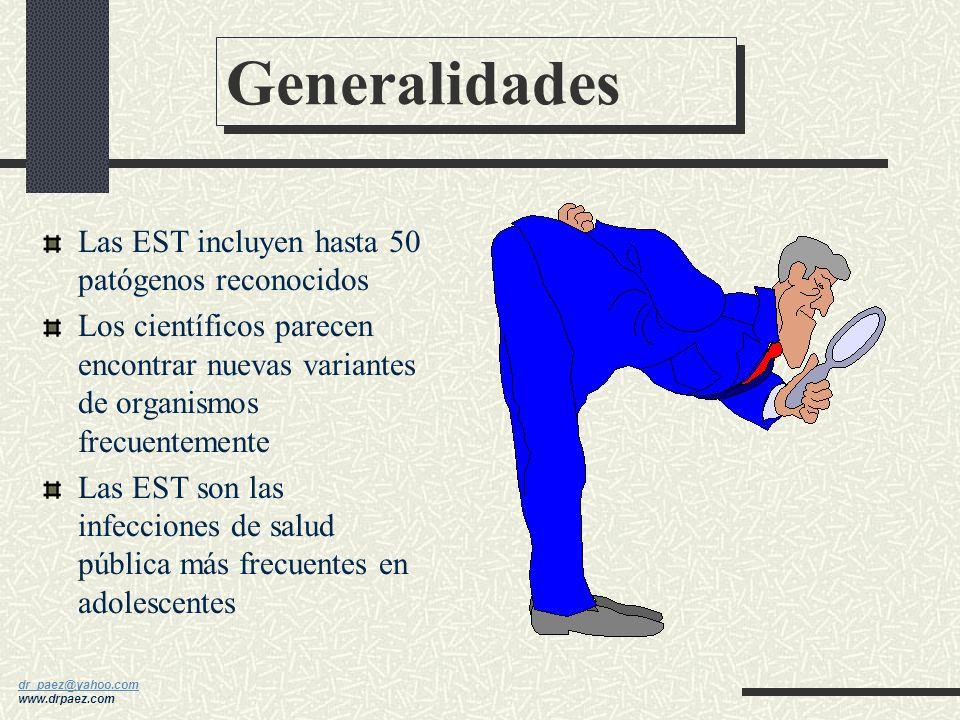 dr_paez@yahoo.com dr_paez@yahoo.com www.drpaez.com Generalidades Las EST afectan aproximadamente 12 millones de americanos cada año 86% están entre lo