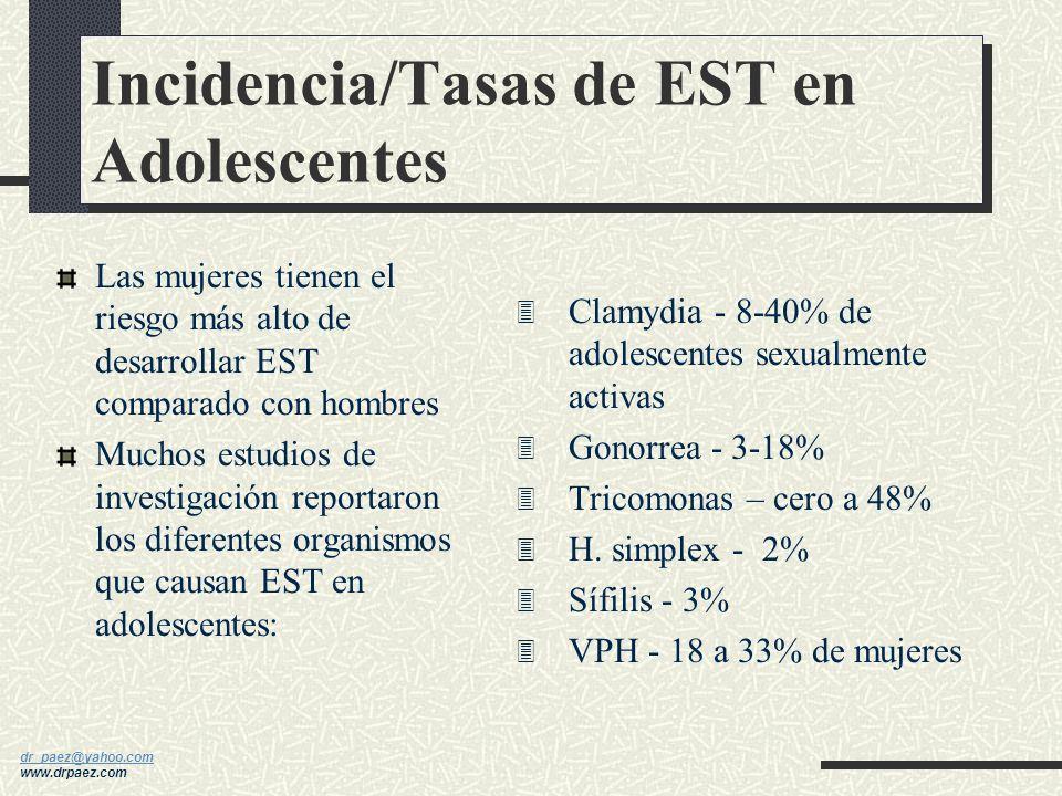 dr_paez@yahoo.com dr_paez@yahoo.com www.drpaez.com EST en la Adolescencia Las EST generalmente progresan más rápido en los adolescentes que en otros g