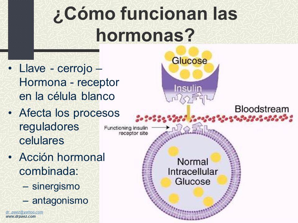 dr_paez@yahoo.com dr_paez@yahoo.com www.drpaez.com Prostaglandinas También llamadas hormonas tisulares o locales 16 tipos diferentes de prostaglandina