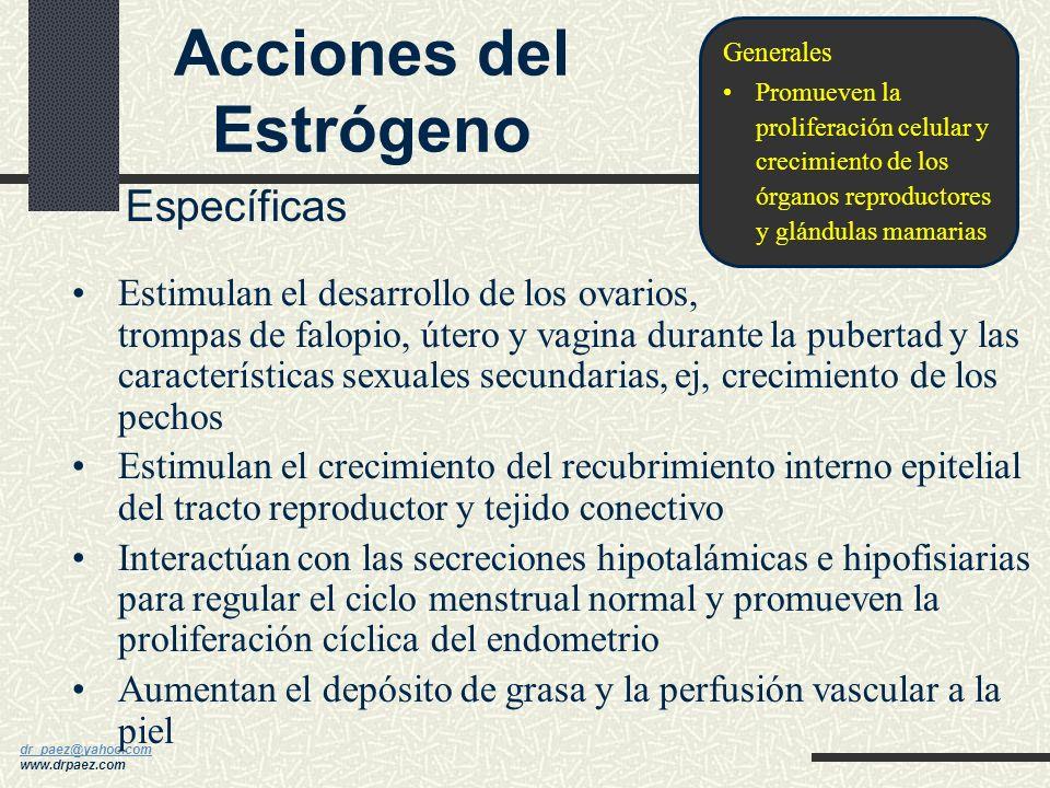 dr_paez@yahoo.com dr_paez@yahoo.com www.drpaez.com Factor Liberador de Tirotropina (TRH) Hormona Estimulante De Tiroides (TSH) T4, T3 fT4, fT3 Hipófis