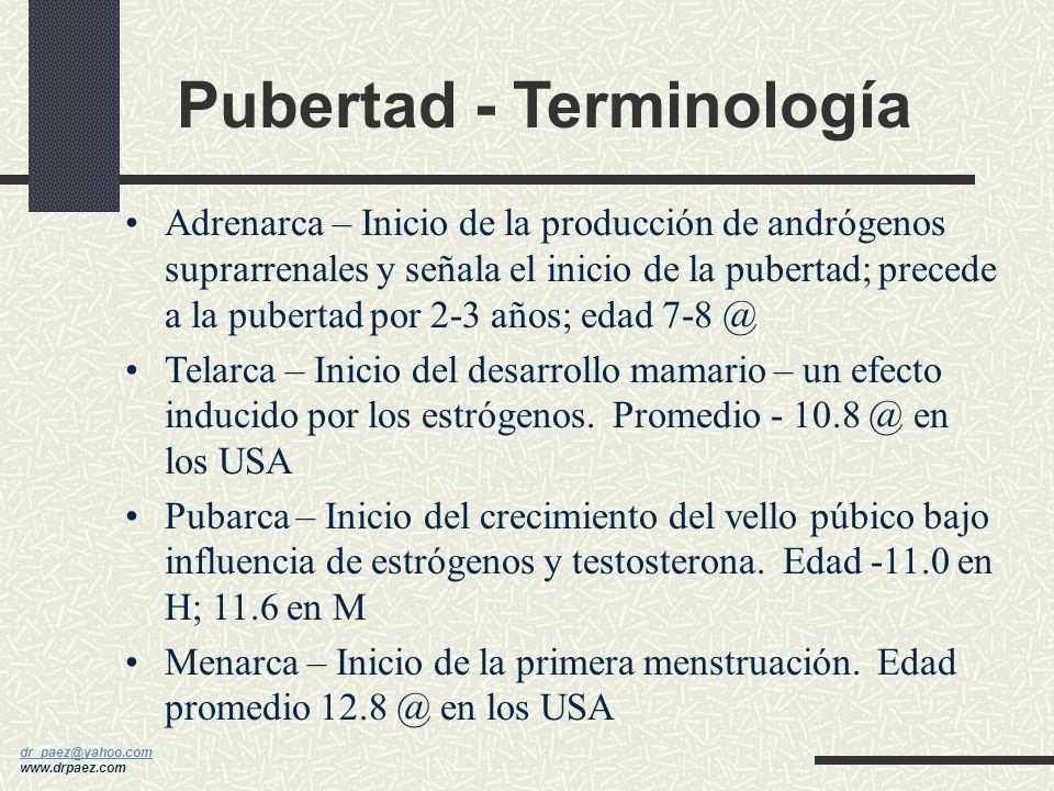 dr_paez@yahoo.com dr_paez@yahoo.com www.drpaez.com Pubertad Los componentes de la maduración son: –Pulsatilidad de la GnRH –La secreción de FSH y LH p