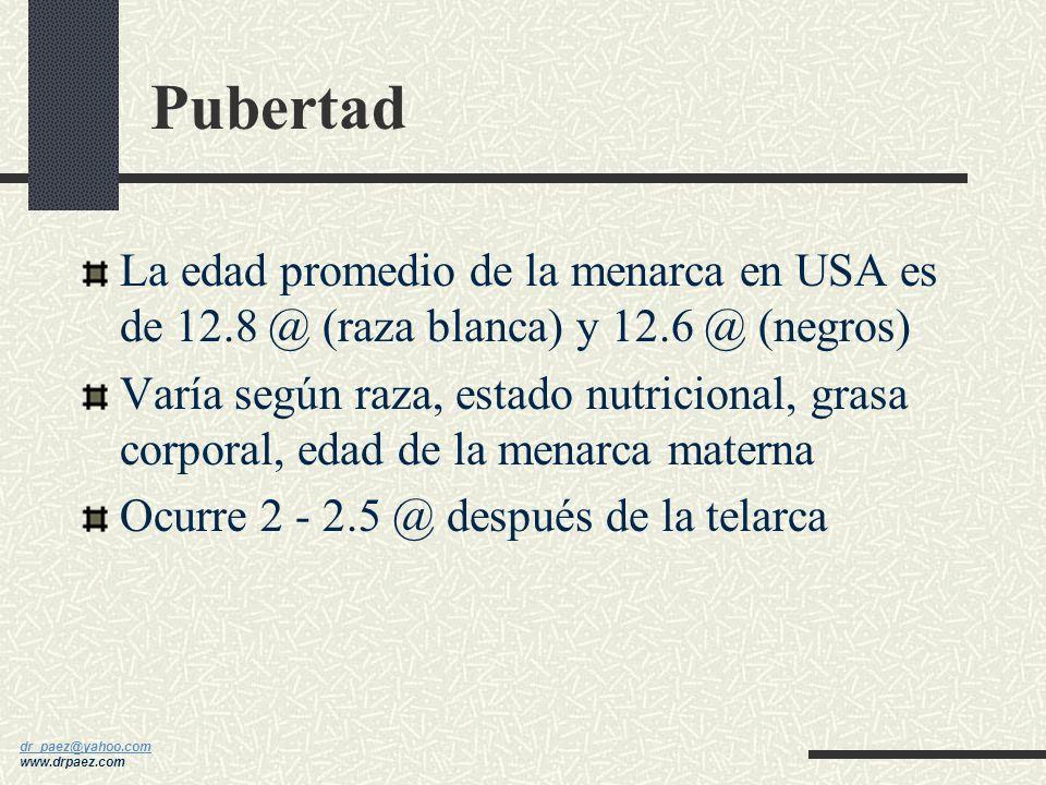 dr_paez@yahoo.com dr_paez@yahoo.com www.drpaez.com Pubertad - Terminología Adrenarca – Inicio de la producción de andrógenos suprarrenales y señala el