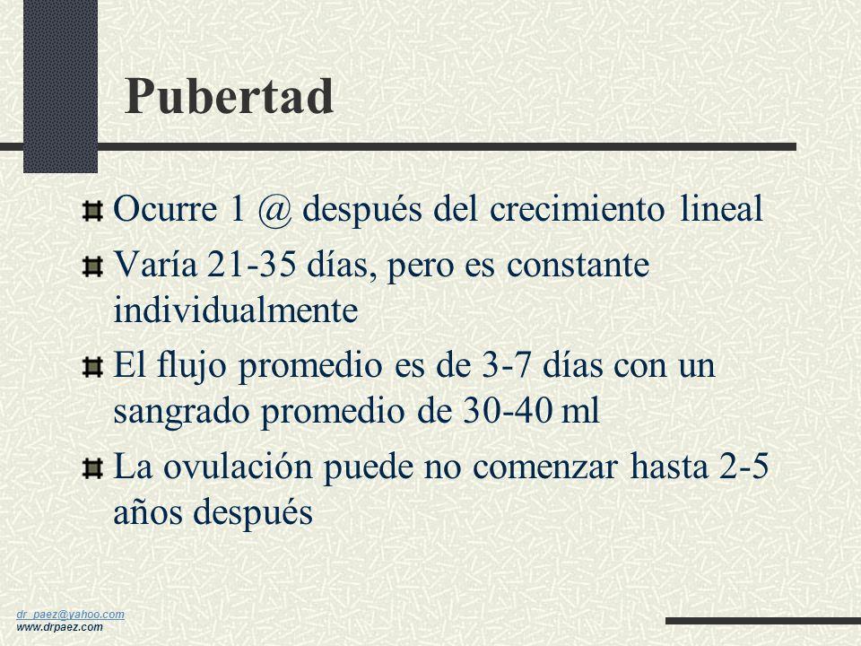 dr_paez@yahoo.com dr_paez@yahoo.com www.drpaez.com Pubertad La edad promedio de la menarca en USA es de 12.8 @ (raza blanca) y 12.6 @ (negros) Varía s