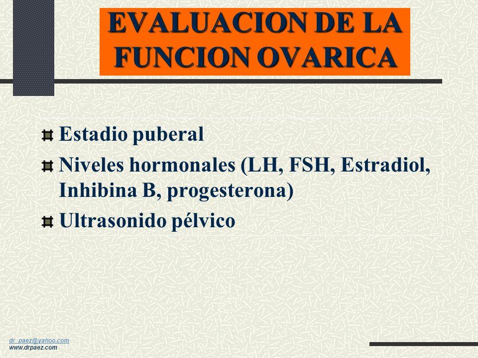 dr_paez@yahoo.com dr_paez@yahoo.com www.drpaez.com Los estrógenos producidos por los ovarios inducen/mantienen las características sexuales secundaria
