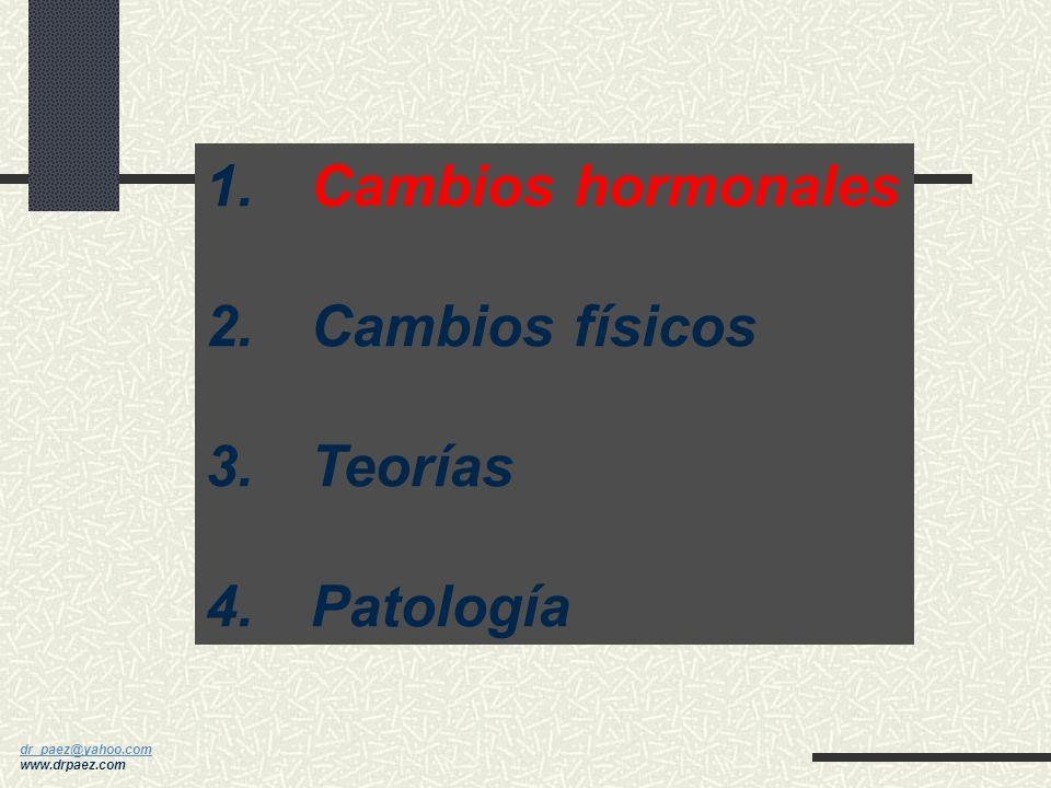 dr_paez@yahoo.com dr_paez@yahoo.com www.drpaez.com Patrones De Secreción De LH Durante El Desarrollo Puberal
