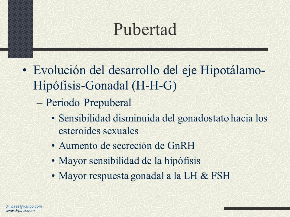 dr_paez@yahoo.com dr_paez@yahoo.com www.drpaez.com Pubertad Evolución del desarrollo del eje Hipotálamo-Hipófisis- Gonadal (H-H-G) –Infancia y niñez E