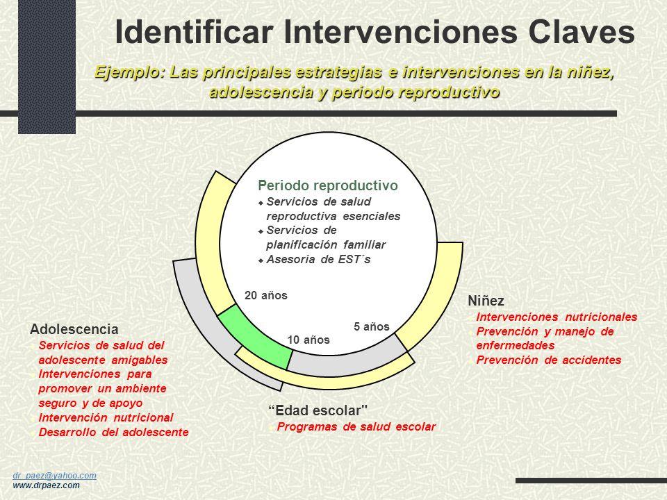 dr_paez@yahoo.com dr_paez@yahoo.com www.drpaez.com Evaluar Riesgos Adolescencia u Mala nutrición u Mal desarrollo u Uso/abudo drogas u Violencia u Mue