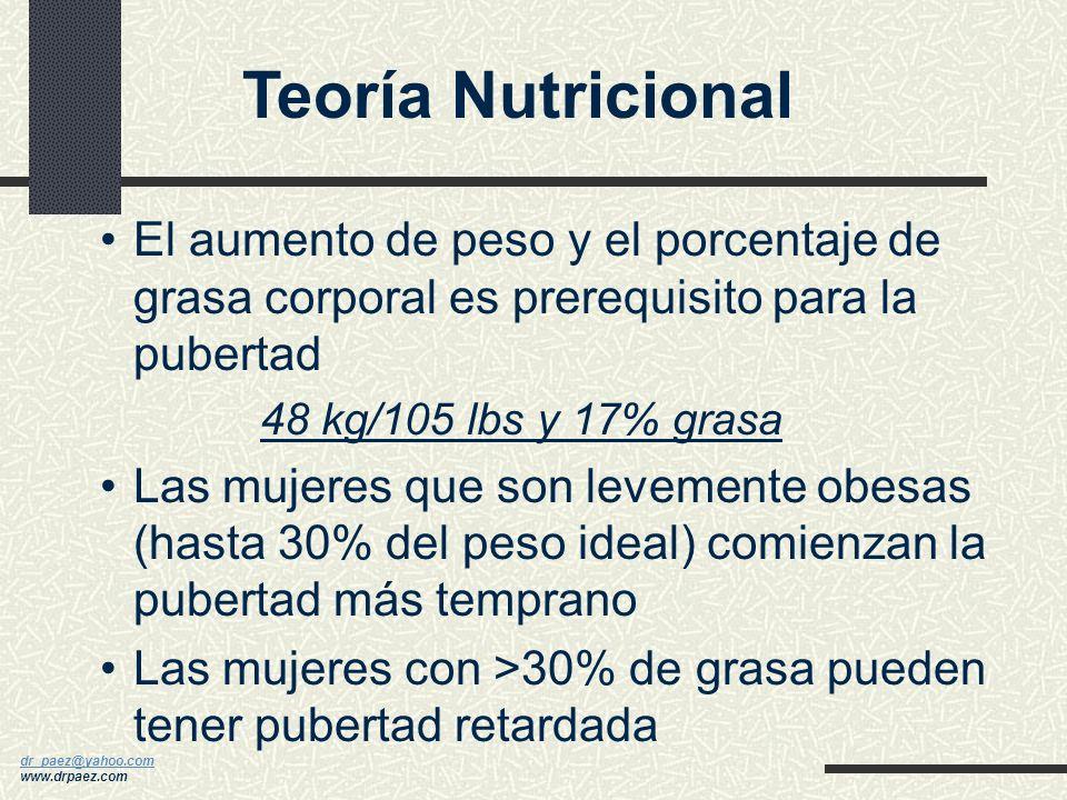 dr_paez@yahoo.com dr_paez@yahoo.com www.drpaez.com Esta teoría argumenta que el hipotálamo y pituitaria infantil son sumamente sensibles a los esteroi