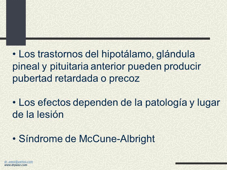dr_paez@yahoo.com dr_paez@yahoo.com www.drpaez.com 1.Cambios hormonales 2.Cambios físicos 3.Teorías 4. Patología