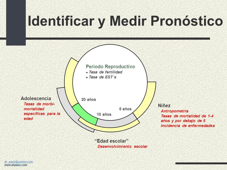 dr_paez@yahoo.com dr_paez@yahoo.com www.drpaez.com Características del Sistema Endócrino Secretan hormonas hacia la sangre y líquido intersticiales Las glándulas producen hormonas