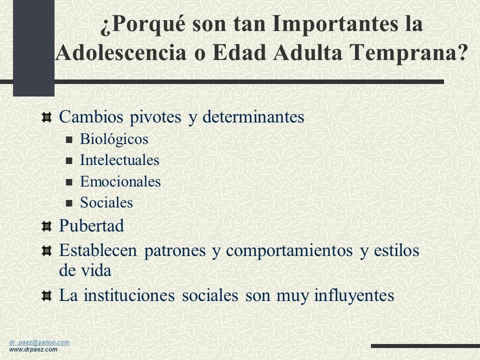 dr_paez@yahoo.com dr_paez@yahoo.com www.drpaez.com Conclusión Un buen entendimiento de la pubertad normal es necesaria para poder evaluar los trastorn
