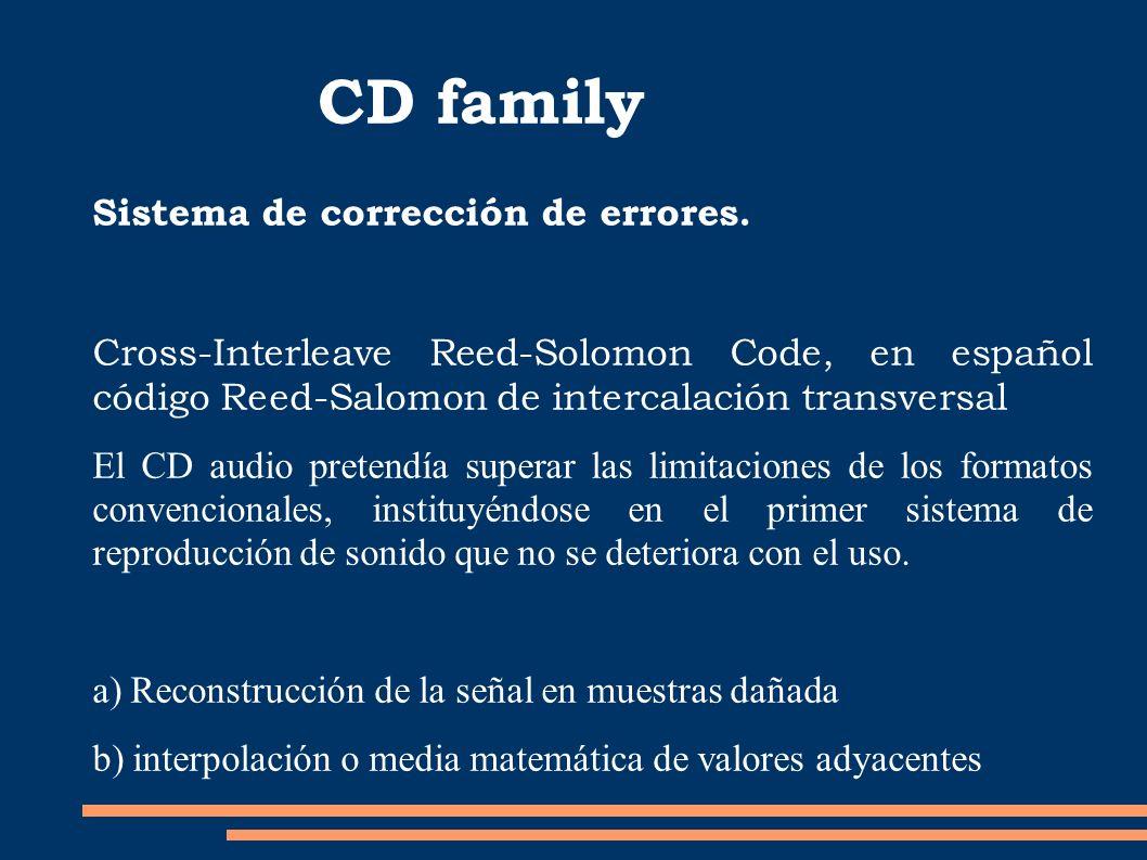 CD family Sistema de corrección de errores. Cross-Interleave Reed-Solomon Code, en español código Reed-Salomon de intercalación transversal El CD audi