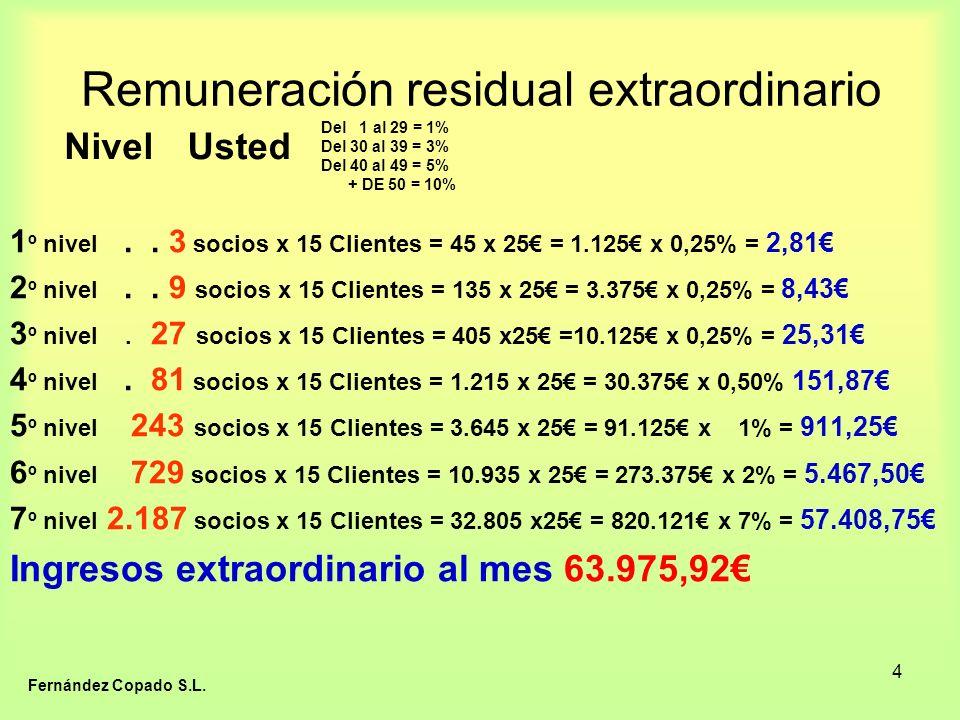 4 Remuneración residual extraordinario 1 º nivel..