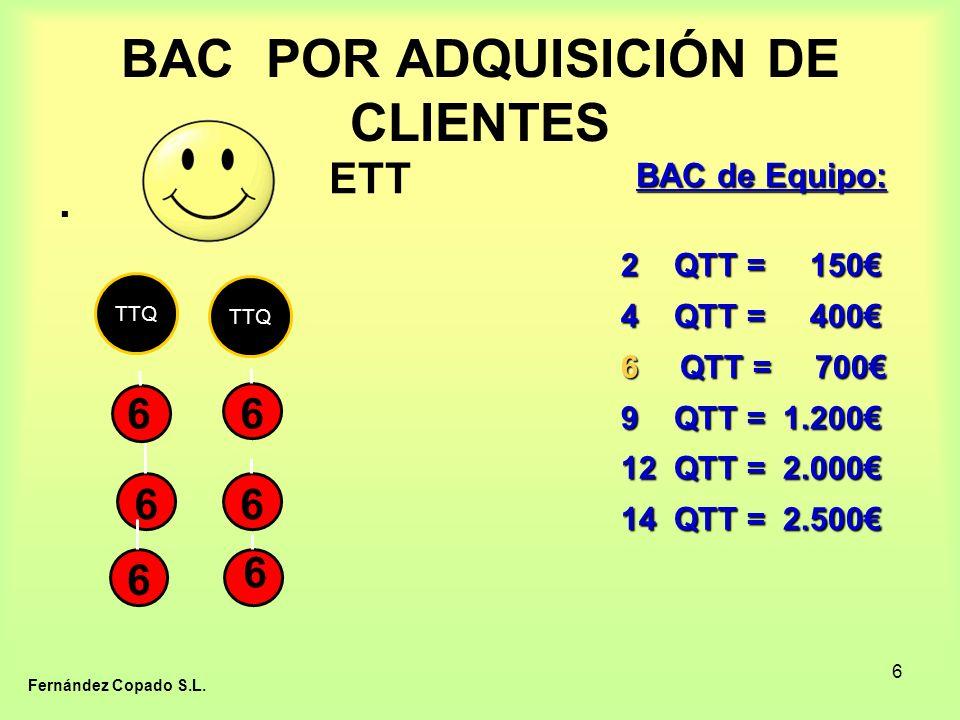 6 BAC POR ADQUISICIÓN DE CLIENTES TTQ 6 6 66.
