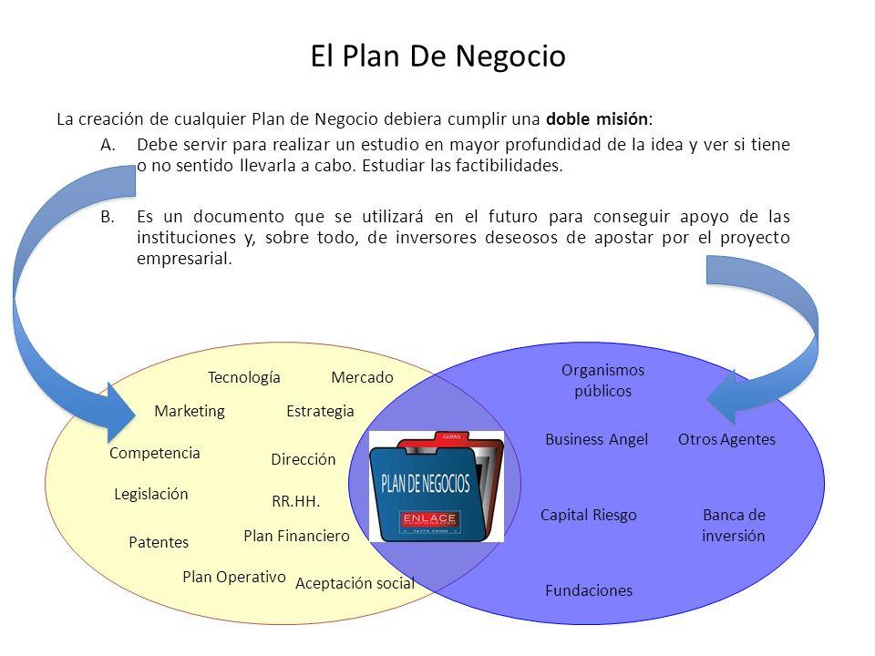 El Plan De Negocio La creación de cualquier Plan de Negocio debiera cumplir una doble misión: A.Debe servir para realizar un estudio en mayor profundi