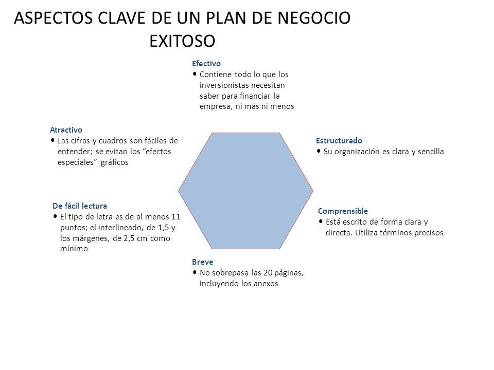 Panorama general del plan de negocios