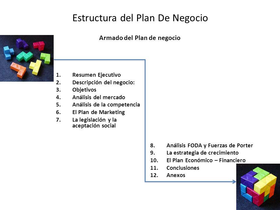 1.Resumen Ejecutivo 2.Descripción del negocio: 3.Objetivos 4.Análisis del mercado 5.Análisis de la competencia 6.El Plan de Marketing 7.La legislación