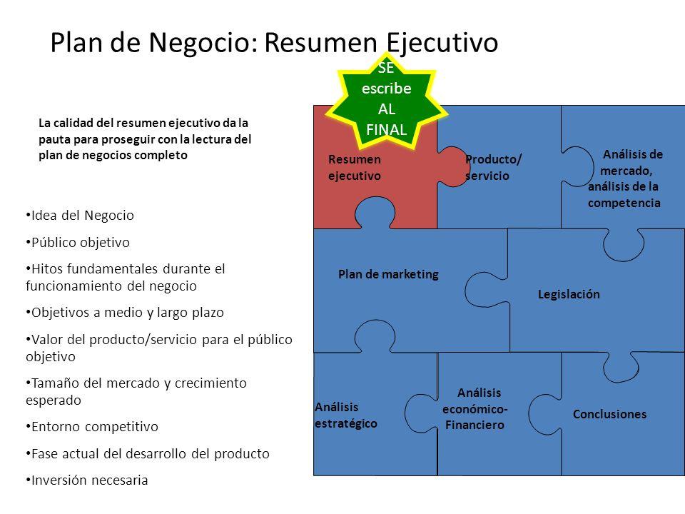 Plan de Negocio: Resumen Ejecutivo Resumen ejecutivo Producto/ servicio Análisis de mercado, análisis de la competencia Plan de marketing Legislación