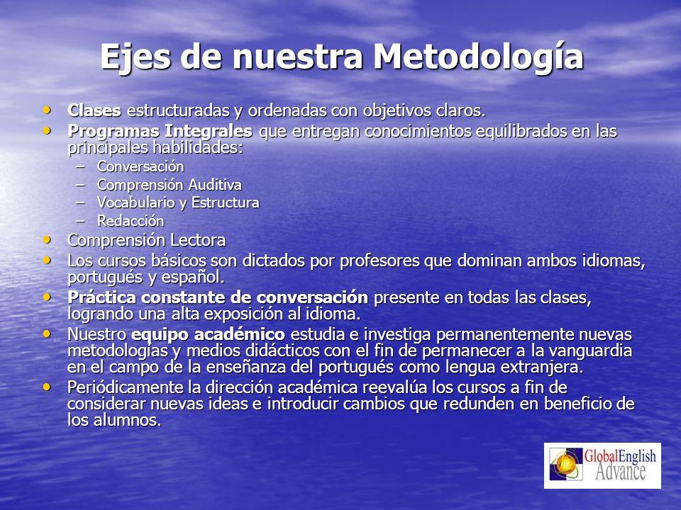 Ejes de nuestra Metodología Clases estructuradas y ordenadas con objetivos claros.