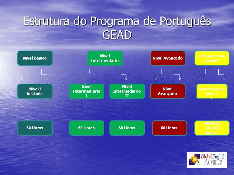 Nível Básico Nível Intermediário Nível Avançado Português como Idioma 2 Manutenção de idioma r 60 Horas Módulos 30 e 60 horas.
