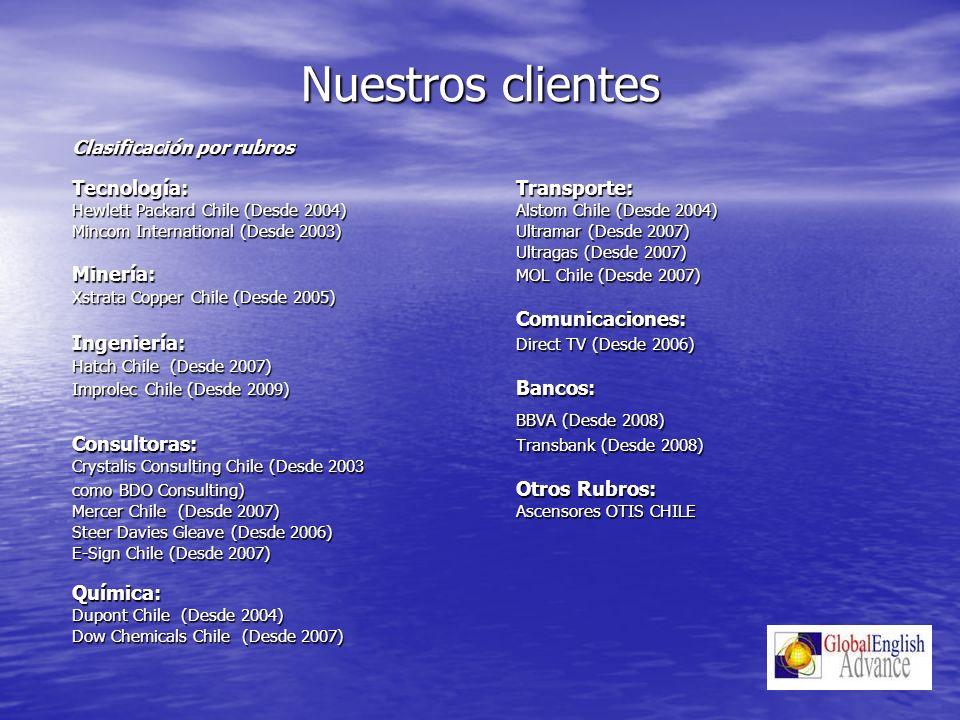 Clasificación por rubros Tecnología:Transporte: Hewlett Packard Chile (Desde 2004)Alstom Chile (Desde 2004) Mincom International (Desde 2003)Ultramar (Desde 2007) Ultragas (Desde 2007) Minería: MOL Chile (Desde 2007) Xstrata Copper Chile (Desde 2005) Comunicaciones: Ingeniería: Direct TV (Desde 2006) Hatch Chile (Desde 2007) Improlec Chile (Desde 2009) Bancos: BBVA (Desde 2008) Consultoras: Transbank (Desde 2008) Crystalis Consulting Chile (Desde 2003 como BDO Consulting) Otros Rubros: como BDO Consulting) Otros Rubros: Mercer Chile (Desde 2007)Ascensores OTIS CHILE Steer Davies Gleave (Desde 2006) E-Sign Chile (Desde 2007) Química: Dupont Chile (Desde 2004) Dow Chemicals Chile (Desde 2007) Nuestros clientes