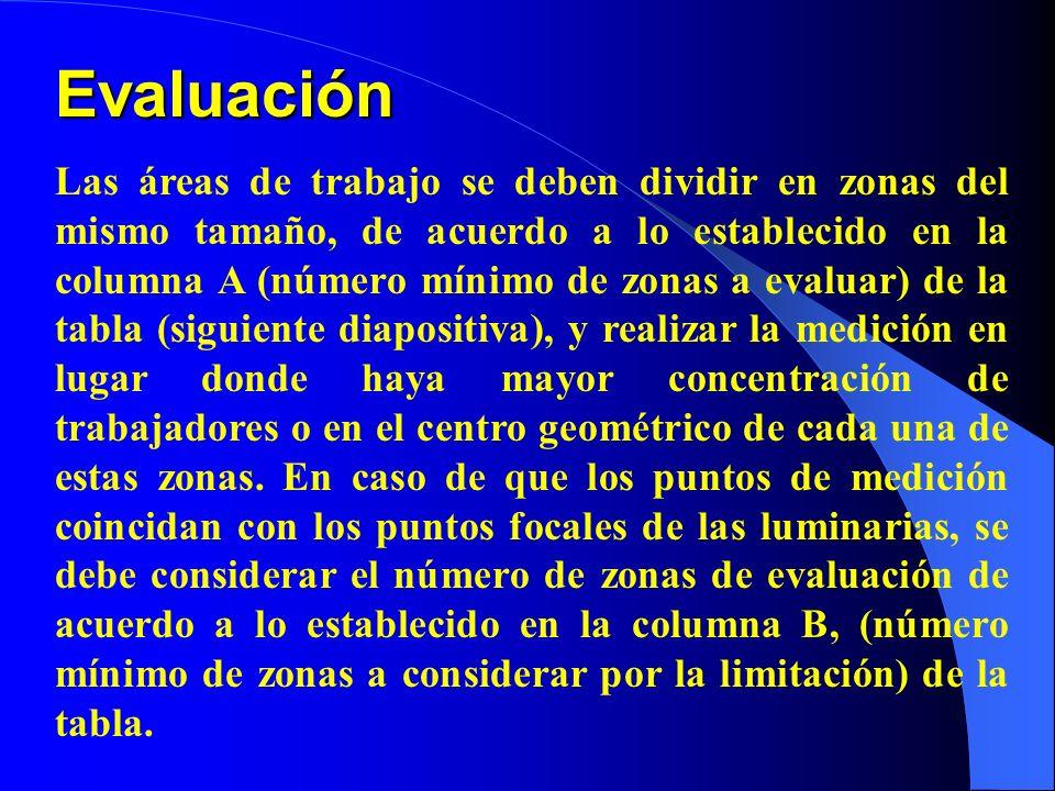 Evaluación Las áreas de trabajo se deben dividir en zonas del mismo tamaño, de acuerdo a lo establecido en la columna A (número mínimo de zonas a eval