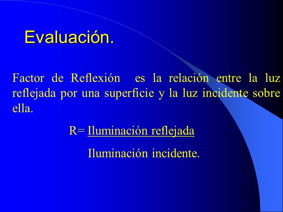 Evaluación. Factor de Reflexión es la relación entre la luz reflejada por una superficie y la luz incidente sobre ella. R= Iluminación reflejada Ilumi
