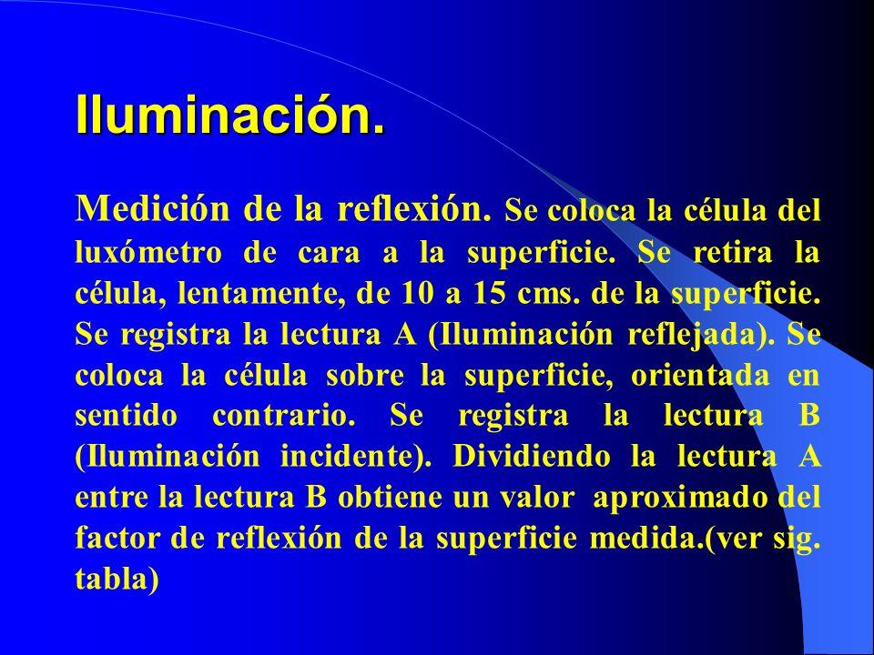 Iluminación. Medición de la reflexión. Se coloca la célula del luxómetro de cara a la superficie. Se retira la célula, lentamente, de 10 a 15 cms. de