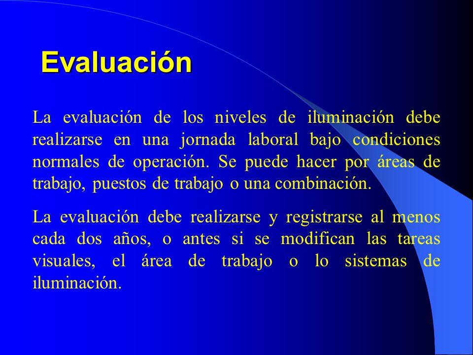 Evaluación La evaluación de los niveles de iluminación debe realizarse en una jornada laboral bajo condiciones normales de operación. Se puede hacer p