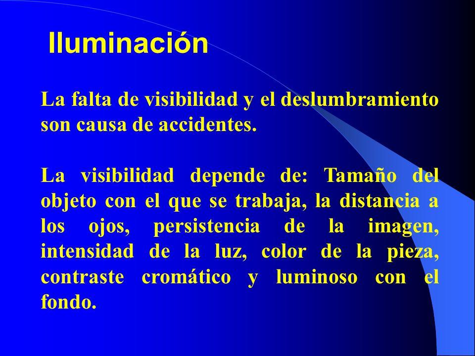 Iluminación La falta de visibilidad y el deslumbramiento son causa de accidentes. La visibilidad depende de: Tamaño del objeto con el que se trabaja,
