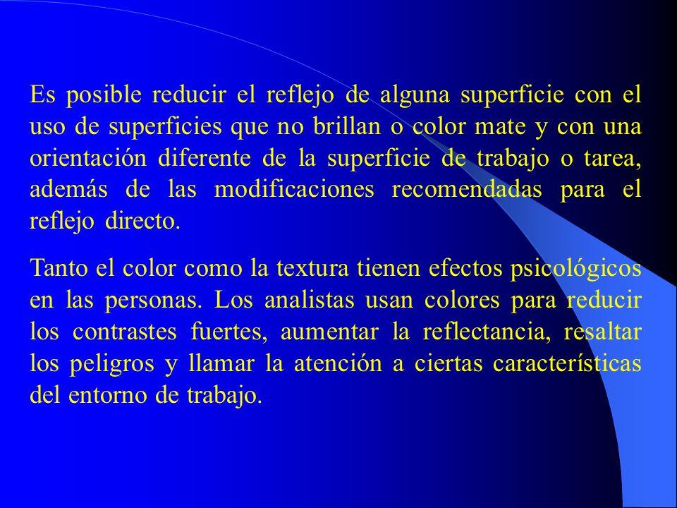 Es posible reducir el reflejo de alguna superficie con el uso de superficies que no brillan o color mate y con una orientación diferente de la superfi