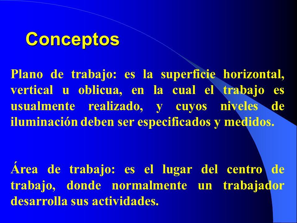 Conceptos Plano de trabajo: es la superficie horizontal, vertical u oblicua, en la cual el trabajo es usualmente realizado, y cuyos niveles de ilumina