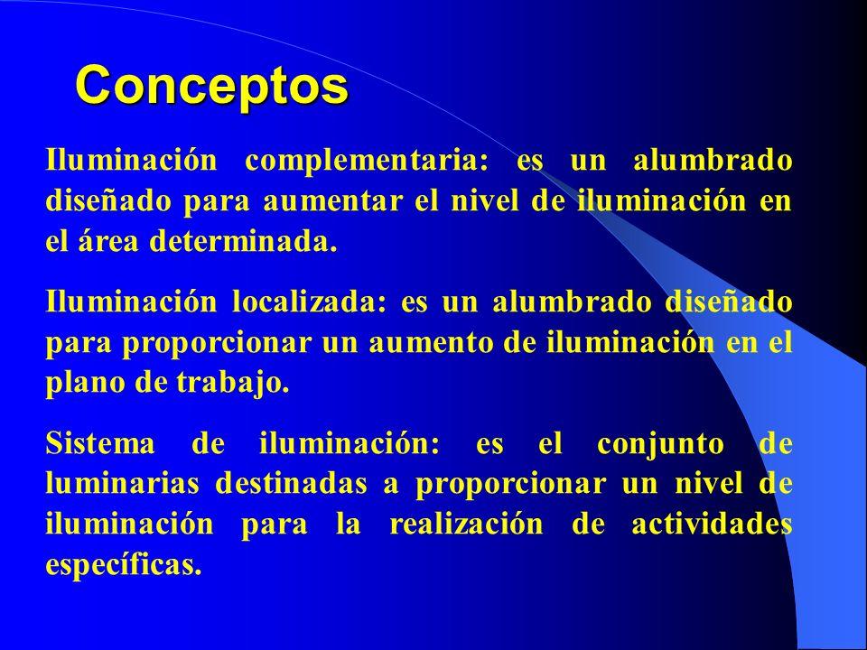 Conceptos Iluminación complementaria: es un alumbrado diseñado para aumentar el nivel de iluminación en el área determinada.