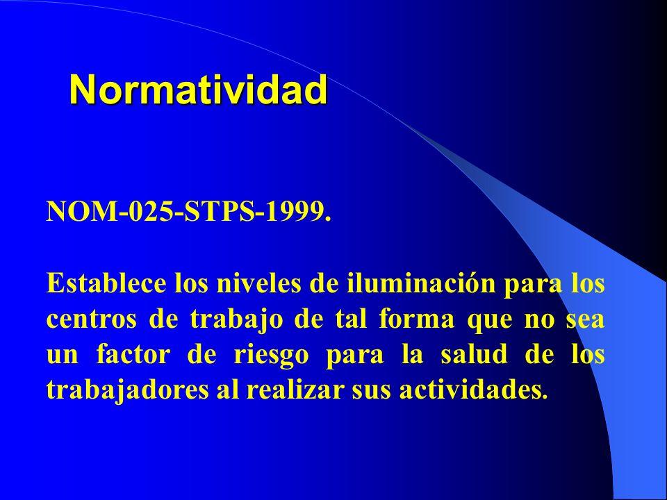 Normatividad NOM-025-STPS-1999. Establece los niveles de iluminación para los centros de trabajo de tal forma que no sea un factor de riesgo para la s