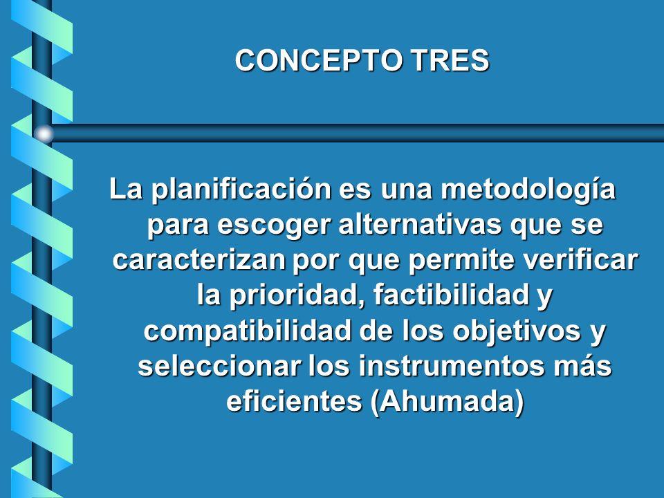 CONCEPTO TRES La planificación es una metodología para escoger alternativas que se caracterizan por que permite verificar la prioridad, factibilidad y