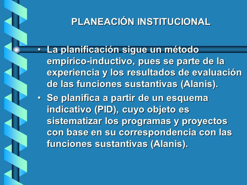 PLANEACIÓN INSTITUCIONAL La planificación sigue un método empírico-inductivo, pues se parte de la experiencia y los resultados de evaluación de las fu