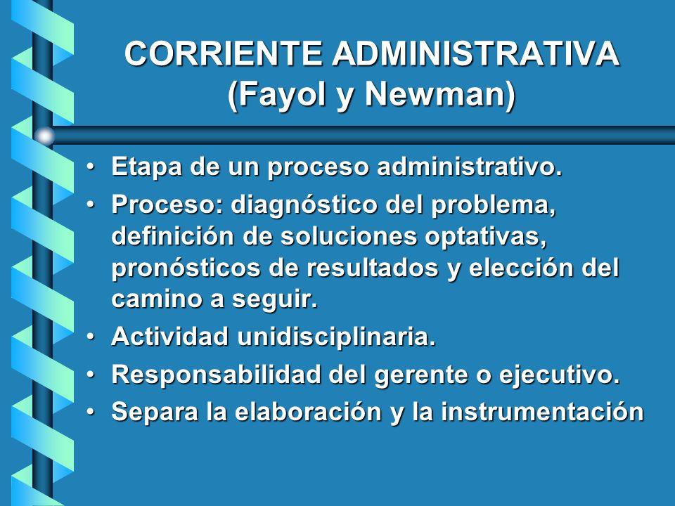 CORRIENTE ADMINISTRATIVA (Fayol y Newman) Etapa de un proceso administrativo.Etapa de un proceso administrativo. Proceso: diagnóstico del problema, de