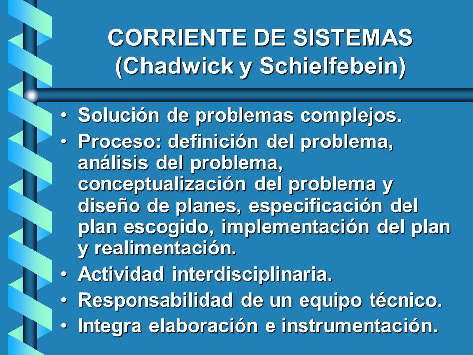 CORRIENTE DE SISTEMAS (Chadwick y Schielfebein) Solución de problemas complejos.Solución de problemas complejos. Proceso: definición del problema, aná
