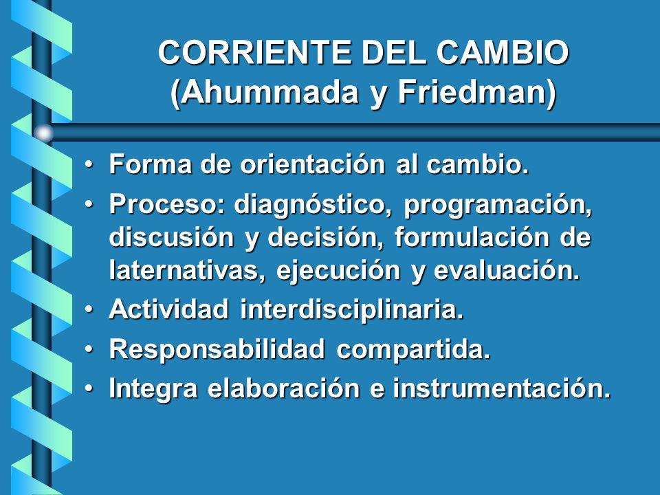 CORRIENTE DEL CAMBIO (Ahummada y Friedman) Forma de orientación al cambio.Forma de orientación al cambio. Proceso: diagnóstico, programación, discusió