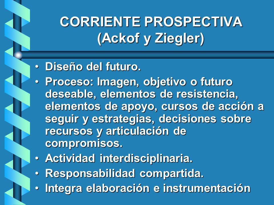 CORRIENTE PROSPECTIVA (Ackof y Ziegler) Diseño del futuro.Diseño del futuro. Proceso: Imagen, objetivo o futuro deseable, elementos de resistencia, el