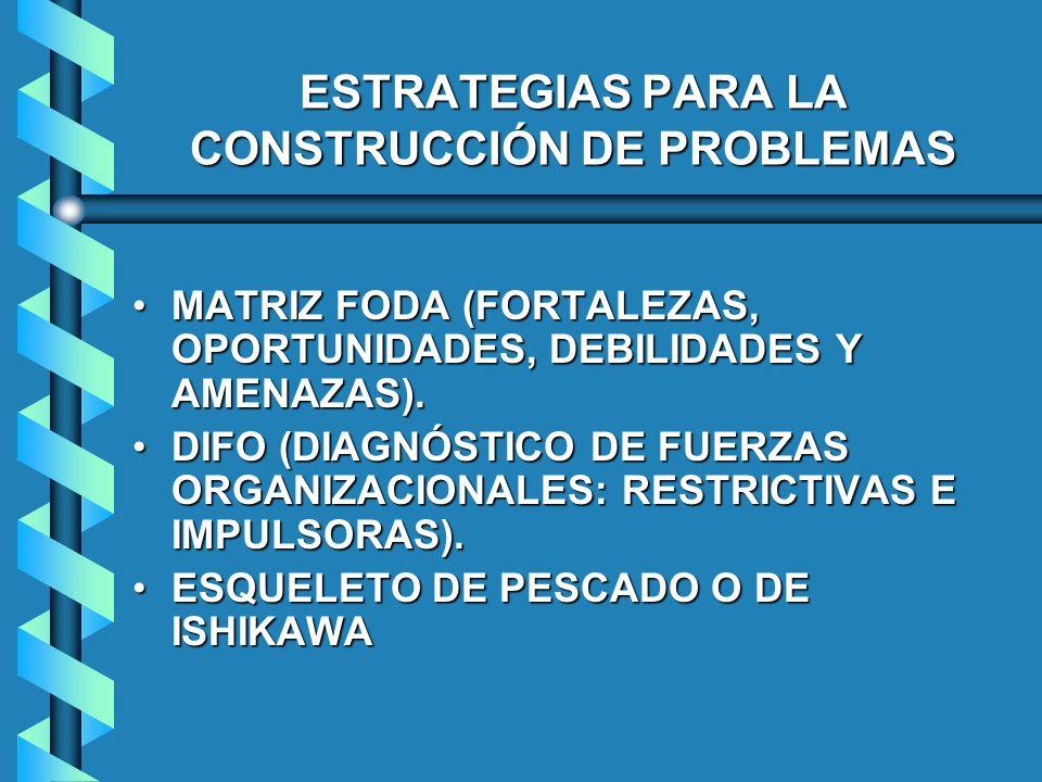 ESTRATEGIAS PARA LA CONSTRUCCIÓN DE PROBLEMAS MATRIZ FODA (FORTALEZAS, OPORTUNIDADES, DEBILIDADES Y AMENAZAS).MATRIZ FODA (FORTALEZAS, OPORTUNIDADES,