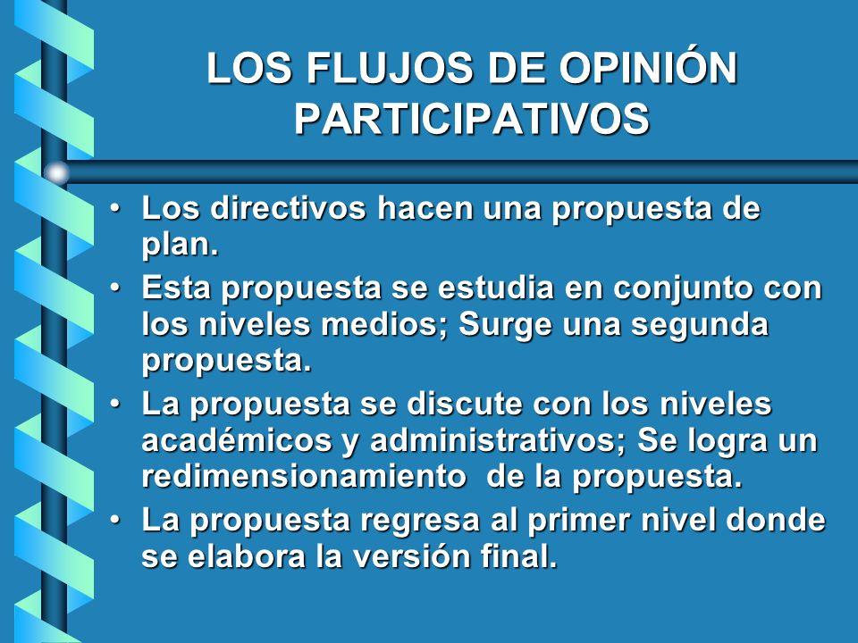 LOS FLUJOS DE OPINIÓN PARTICIPATIVOS Los directivos hacen una propuesta de plan.Los directivos hacen una propuesta de plan. Esta propuesta se estudia
